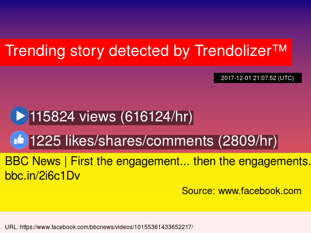 Bbc News First The Engagement Then The Engagements Bbc In 2i6c1dv Stats