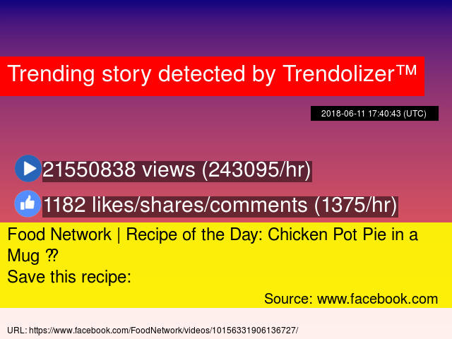 Food network recipe of the day chicken pot pie in a mug x1f924 food network recipe of the day chicken pot pie in a mug save this recipe stats forumfinder Choice Image