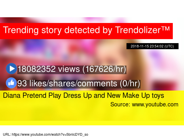 2afe773f9febf Diana Pretend Play Dress Up and New Make Up toys - Stats