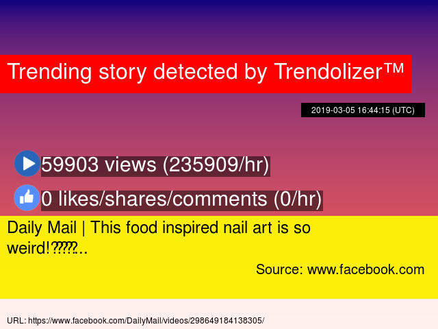 Daily Mail | This food inspired nail art is so weird!😲