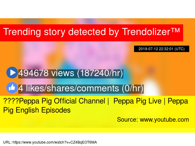 Peppa Pig You Tube Live