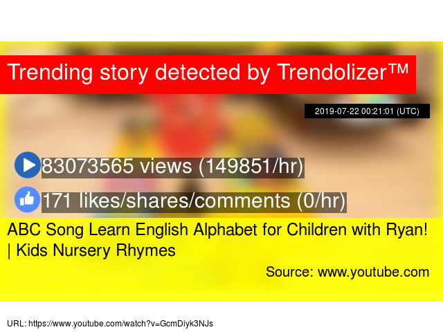 ABC Song Learn English Alphabet for Children with Ryan