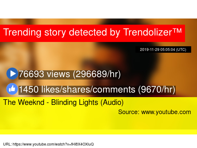 The Weeknd Blinding Lights Audio