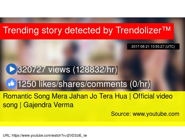 gajendra verma songs video