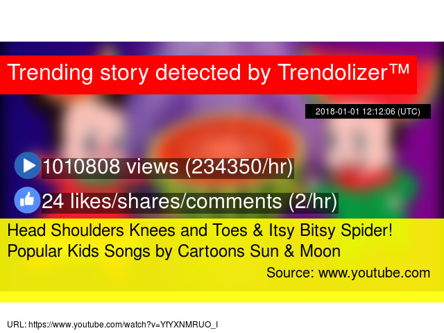 Head Shoulders Knees and Toes & Itsy Bitsy Spider! Popular